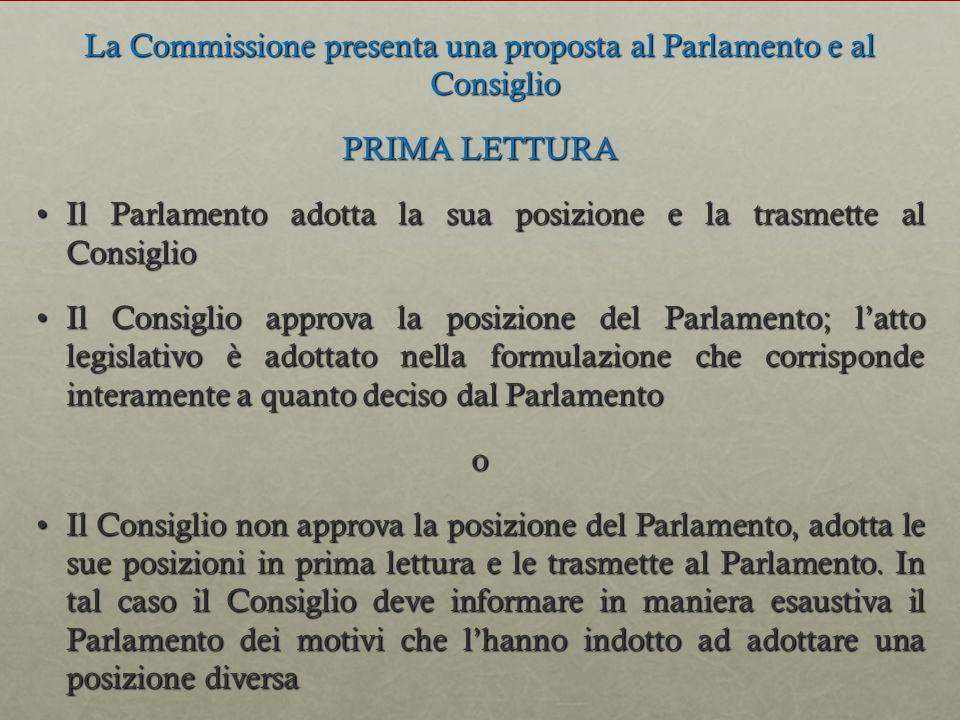 La Commissione presenta una proposta al Parlamento e al Consiglio PRIMA LETTURA Il Parlamento adotta la sua posizione e la trasmette al ConsiglioIl Pa