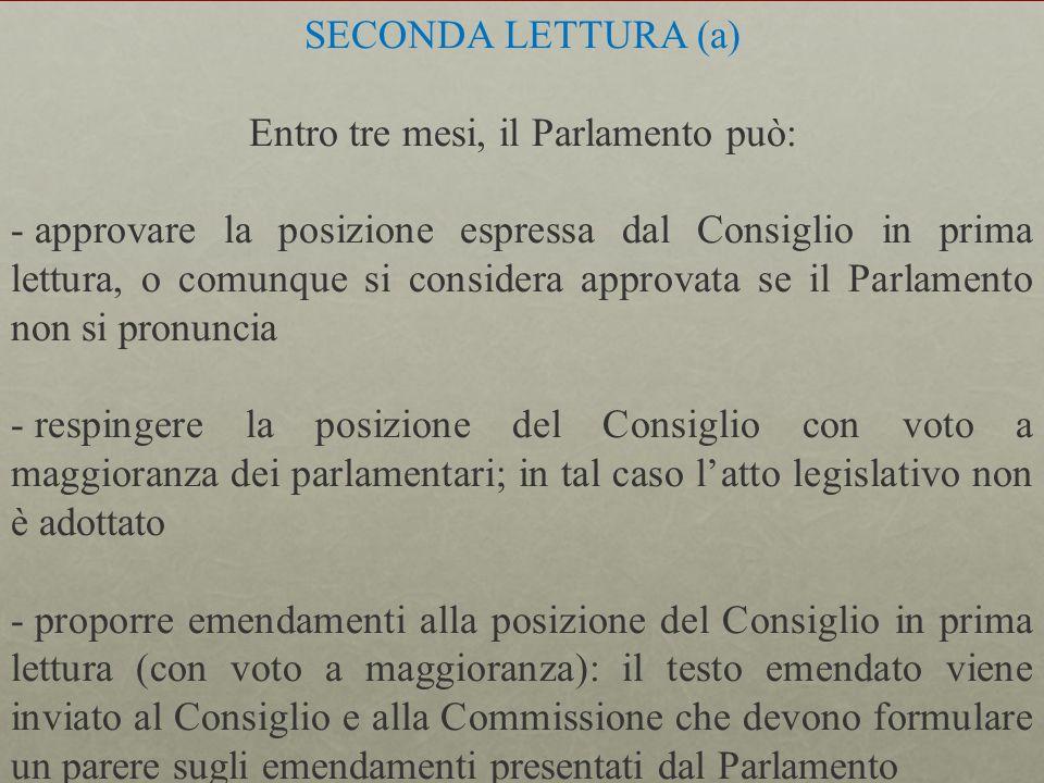 SECONDA LETTURA (a) Entro tre mesi, il Parlamento può: - approvare la posizione espressa dal Consiglio in prima lettura, o comunque si considera approvata se il Parlamento non si pronuncia - respingere la posizione del Consiglio con voto a maggioranza dei parlamentari; in tal caso latto legislativo non è adottato - proporre emendamenti alla posizione del Consiglio in prima lettura (con voto a maggioranza): il testo emendato viene inviato al Consiglio e alla Commissione che devono formulare un parere sugli emendamenti presentati dal Parlamento