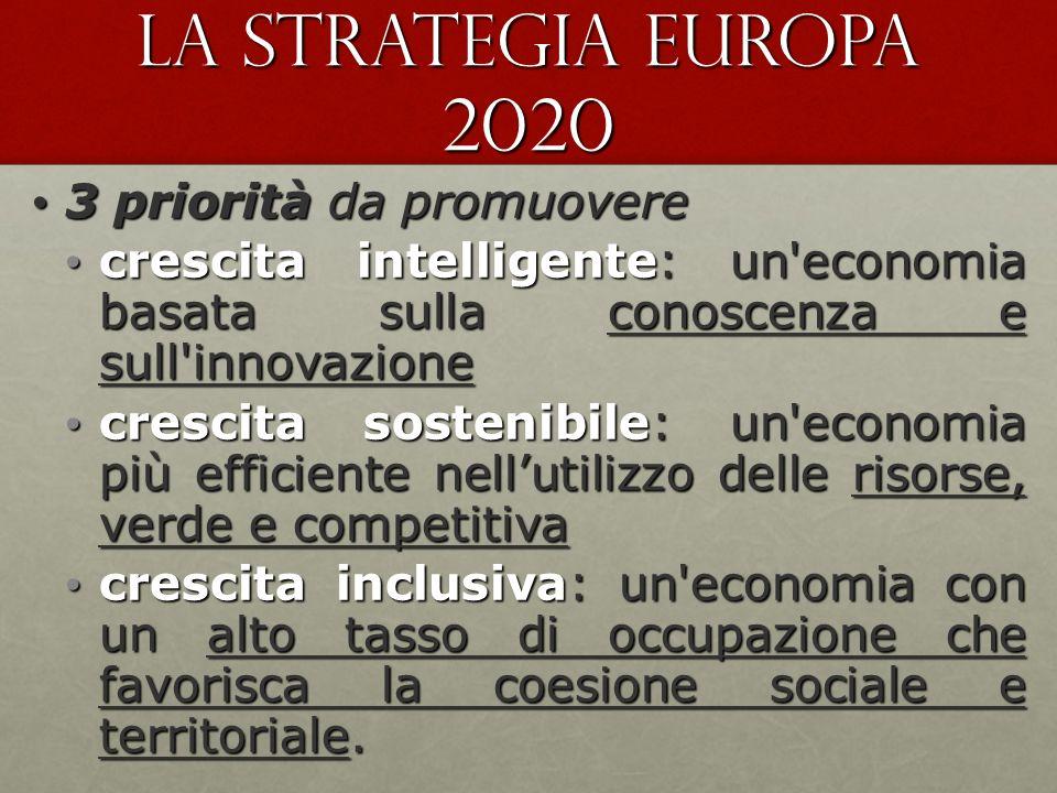 La Strategia Europa 2020 3 priorità da promuovere 3 priorità da promuovere crescita intelligente: un economia basata sulla conoscenza e sull innovazione crescita intelligente: un economia basata sulla conoscenza e sull innovazione crescita sostenibile: un economia più efficiente nellutilizzo delle risorse, verde e competitiva crescita sostenibile: un economia più efficiente nellutilizzo delle risorse, verde e competitiva crescita inclusiva: un economia con un alto tasso di occupazione che favorisca la coesione sociale e territoriale.