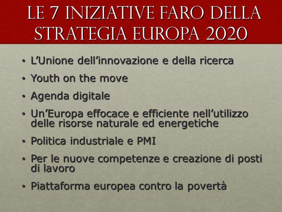 Le 7 iniziative faro della strategia Europa 2020 Le 7 iniziative faro della strategia Europa 2020 LUnione dellinnovazione e della ricerca LUnione dellinnovazione e della ricerca Youth on the move Youth on the move Agenda digitale Agenda digitale UnEuropa effocace e efficiente nellutilizzo delle risorse naturale ed energetiche UnEuropa effocace e efficiente nellutilizzo delle risorse naturale ed energetiche Politica industriale e PMI Politica industriale e PMI Per le nuove competenze e creazione di posti di lavoro Per le nuove competenze e creazione di posti di lavoro Piattaforma europea contro la povertà Piattaforma europea contro la povertà