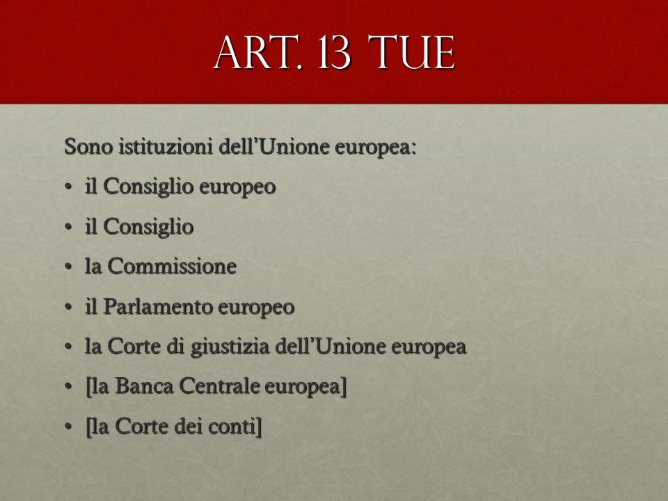 ART. 13 TUE Sono istituzioni dell Unione europea: il Consiglio europeoil Consiglio europeo il Consiglioil Consiglio la Commissionela Commissione il Pa