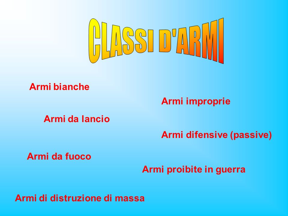Armi bianche Armi da lancio Armi da fuoco Armi di distruzione di massa Armi improprie Armi difensive (passive) Armi proibite in guerra