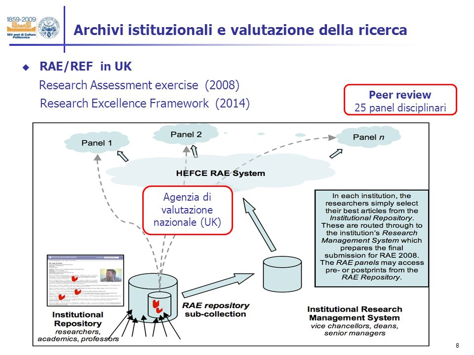 8 Archivi istituzionali e valutazione della ricerca RAE/REF in UK Research Assessment exercise (2008) Research Excellence Framework (2014) Peer review 25 panel disciplinari Agenzia di valutazione nazionale (UK)