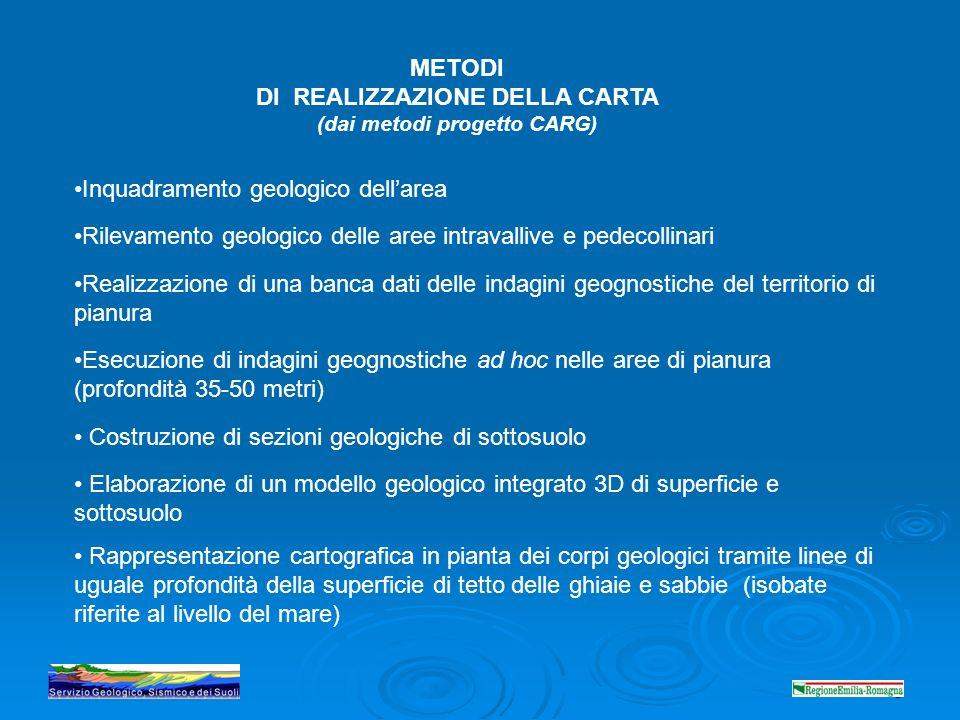6 METODI DI REALIZZAZIONE DELLA CARTA (dai metodi progetto CARG) Inquadramento geologico dellarea Costruzione di sezioni geologiche di sottosuolo Elab