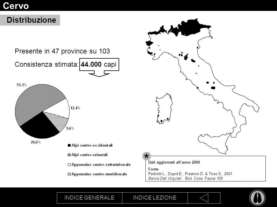 INDICE GENERALEINDICE LEZIONE Cervo Presente in 47 province su 103 Consistenza stimata: 44.000 capi Distribuzione Dati aggiornati allanno 2000 Fonte Pedrotti L., Dupré E., Preatoni D.