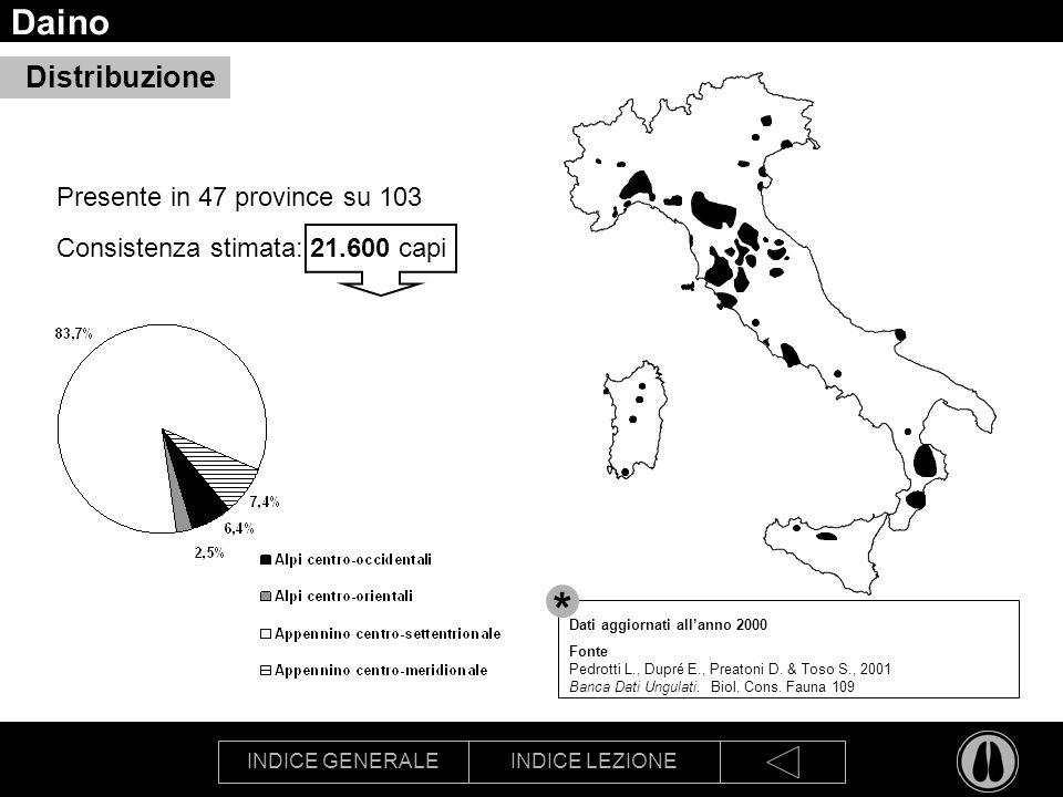 INDICE GENERALEINDICE LEZIONE Daino Presente in 47 province su 103 Consistenza stimata: 21.600 capi Distribuzione Dati aggiornati allanno 2000 Fonte Pedrotti L., Dupré E., Preatoni D.