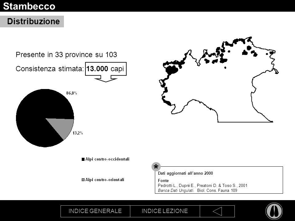 INDICE GENERALEINDICE LEZIONE Stambecco Presente in 33 province su 103 Consistenza stimata: 13.000 capi Distribuzione Dati aggiornati allanno 2000 Fonte Pedrotti L., Dupré E., Preatoni D.