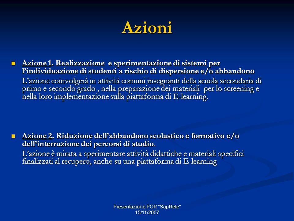 Presentazione POR SapRete 15/11/2007 Azioni Azione 1.