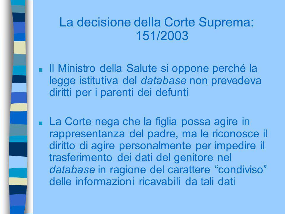 La decisione della Corte Suprema: 151/2003 Il Ministro della Salute si oppone perché la legge istitutiva del database non prevedeva diritti per i pare
