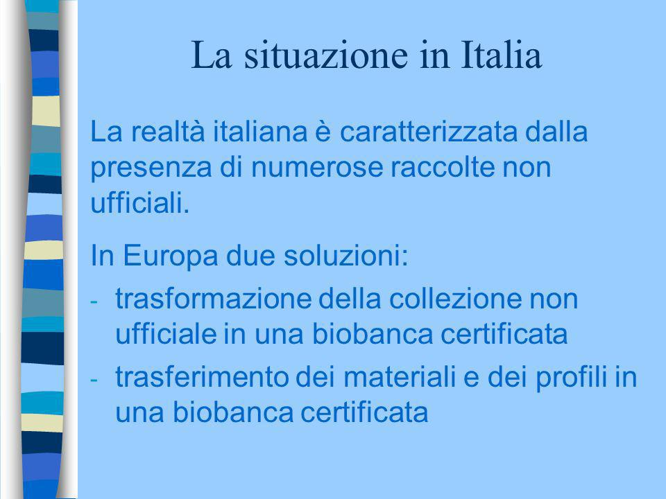 La situazione in Italia La realtà italiana è caratterizzata dalla presenza di numerose raccolte non ufficiali. In Europa due soluzioni: - trasformazio