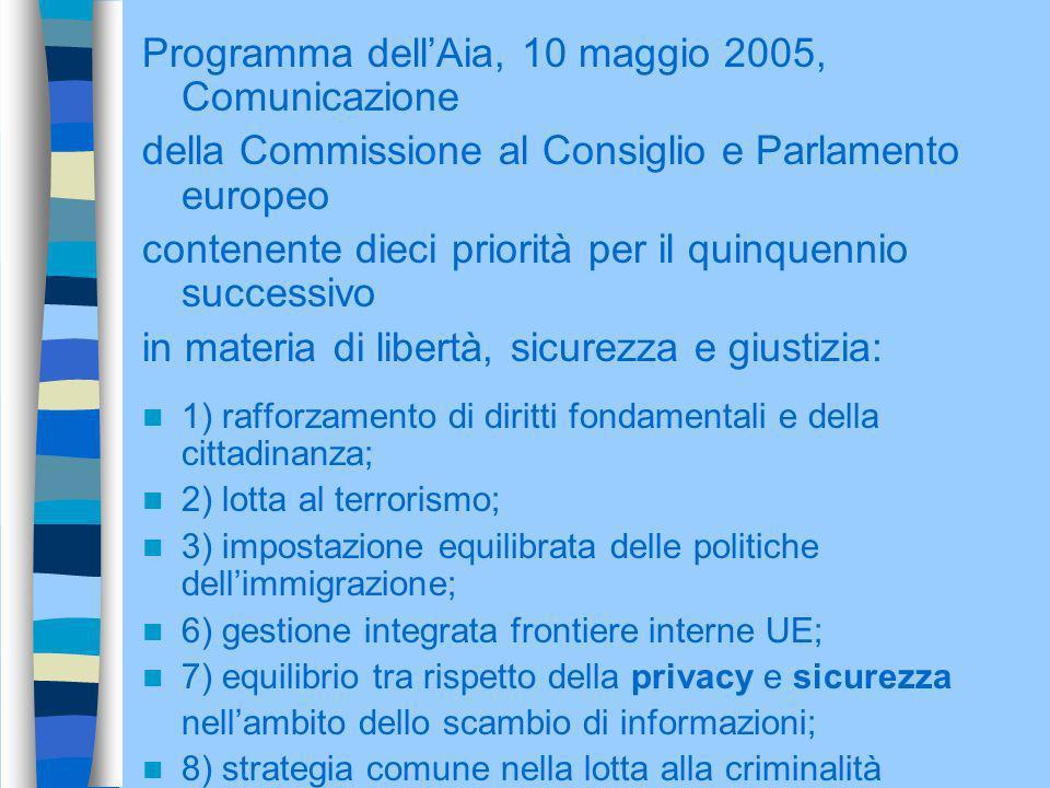 Programma dellAia, 10 maggio 2005, Comunicazione della Commissione al Consiglio e Parlamento europeo contenente dieci priorità per il quinquennio succ