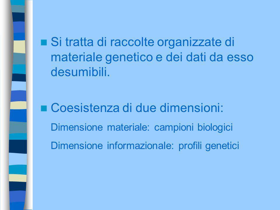 Si tratta di raccolte organizzate di materiale genetico e dei dati da esso desumibili. Coesistenza di due dimensioni: Dimensione materiale: campioni b