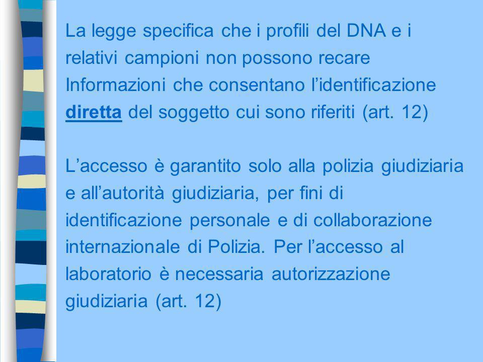 La legge specifica che i profili del DNA e i relativi campioni non possono recare Informazioni che consentano lidentificazione diretta del soggetto cu
