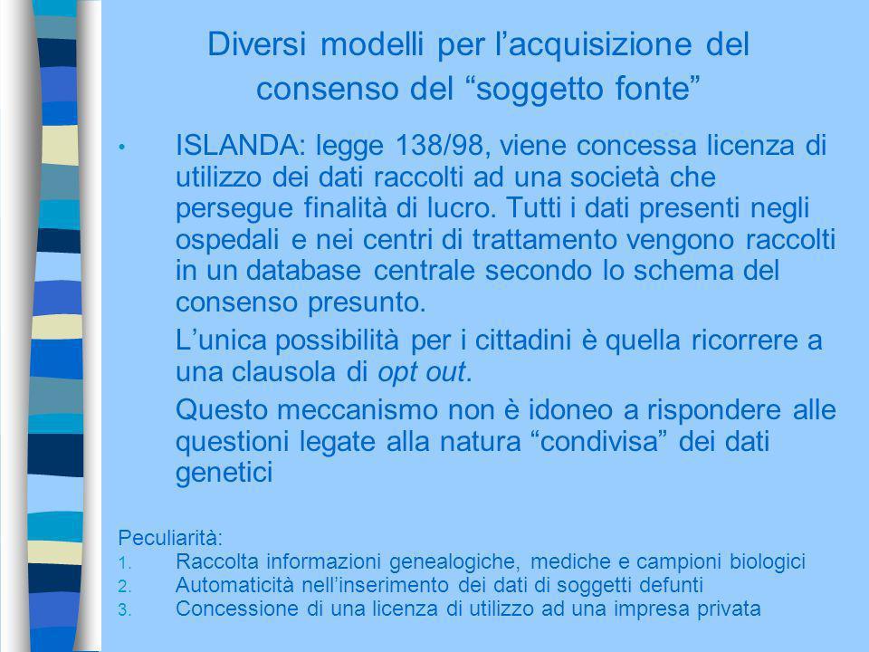 Diversi modelli per lacquisizione del consenso del soggetto fonte ISLANDA: legge 138/98, viene concessa licenza di utilizzo dei dati raccolti ad una s