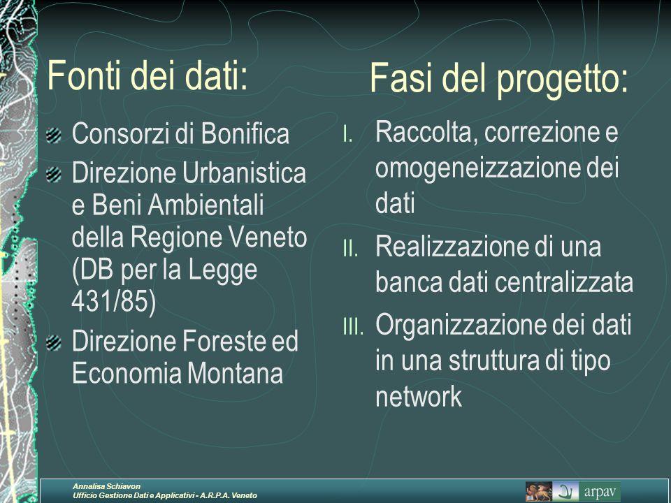 Annalisa Schiavon Ufficio Gestione Dati e Applicativi - A.R.P.A. Veneto Fonti dei dati: Consorzi di Bonifica Direzione Urbanistica e Beni Ambientali d