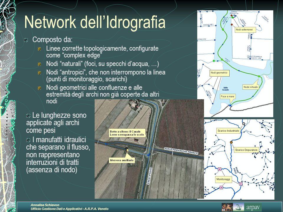 Annalisa Schiavon Ufficio Gestione Dati e Applicativi - A.R.P.A. Veneto Network dellIdrografia Composto da: Linee corrette topologicamente, configurat