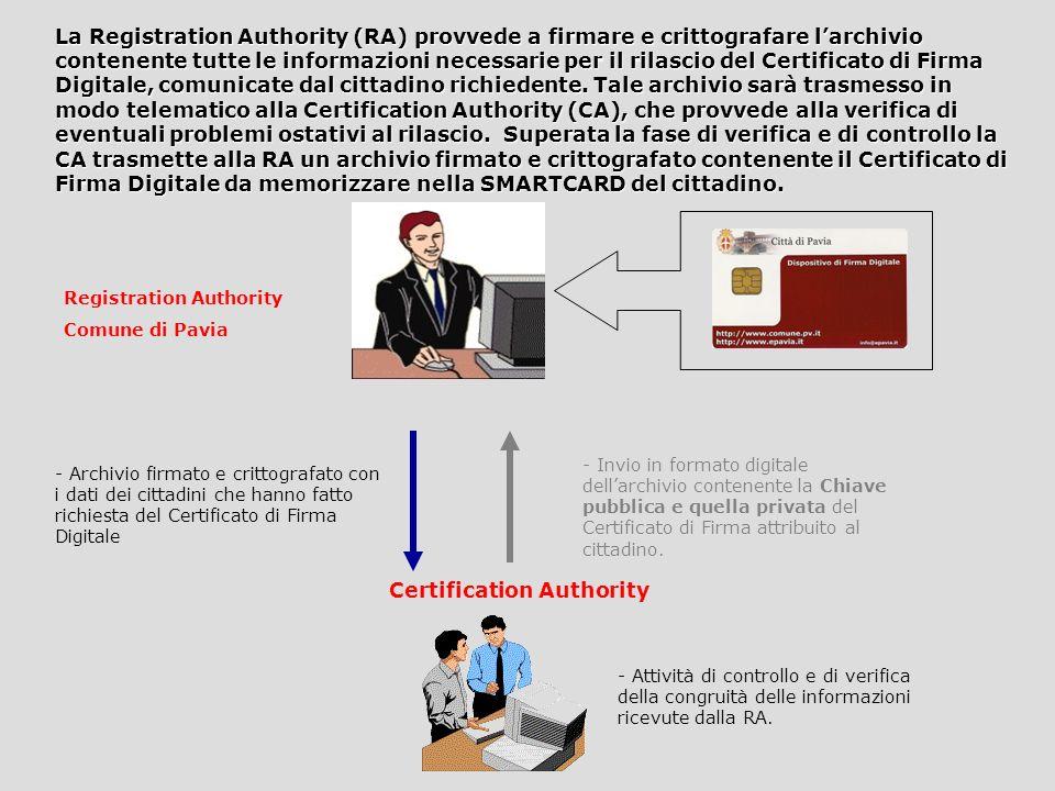 Consegna Certificato di Firma Digitale, SmartCard, Lettore e Software Applicativo Comune di Pavia TrustItalia spa è la Certification Authority, che provvederà a consegnare al Comune di Pavia (Registration Authority) il Certificato di Firma Digitale che sarà memorizzato nella SMARTCARD.