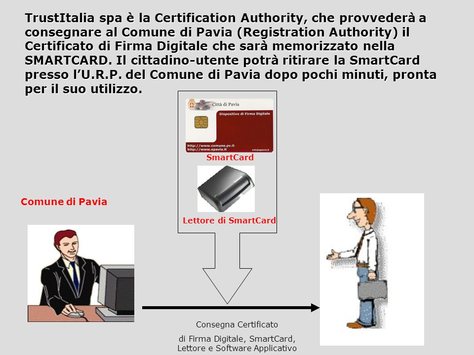 Consegna Certificato di Firma Digitale, SmartCard, Lettore e Software Applicativo Comune di Pavia TrustItalia spa è la Certification Authority, che provvederà a consegnare al Comune di Pavia (Registration Authority) il Certificato di Firma Digitale che sarà memorizzato nella SMARTCARD.