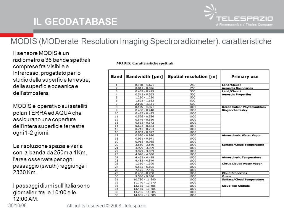 30/10/08All rights reserved © 2008, Telespazio IL GEODATABASE MODIS (MODerate-Resolution Imaging Spectroradiometer): caratteristiche Il sensore MODIS