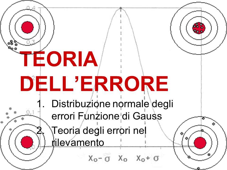 TEORIA DELLERRORE 1.Distribuzione normale degli errori Funzione di Gauss 2.Teoria degli errori nel rilevamento