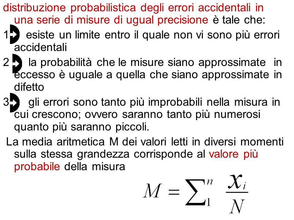 distribuzione probabilistica degli errori accidentali in una serie di misure di ugual precisione è tale che: 1 - esiste un limite entro il quale non v