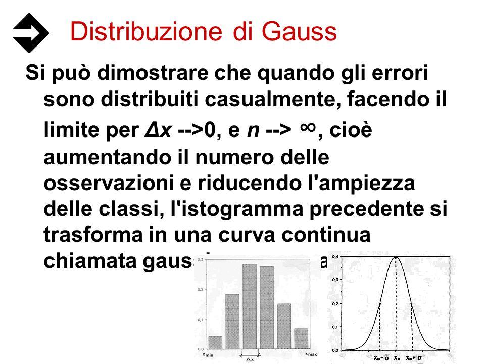 Distribuzione di Gauss Si può dimostrare che quando gli errori sono distribuiti casualmente, facendo il limite per Δx -->0, e n -->, cioè aumentando i
