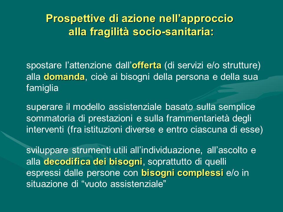 Prospettive di azione nellapproccio alla fragilità socio-sanitaria: offerta domanda spostare lattenzione dallofferta (di servizi e/o strutture) alla d