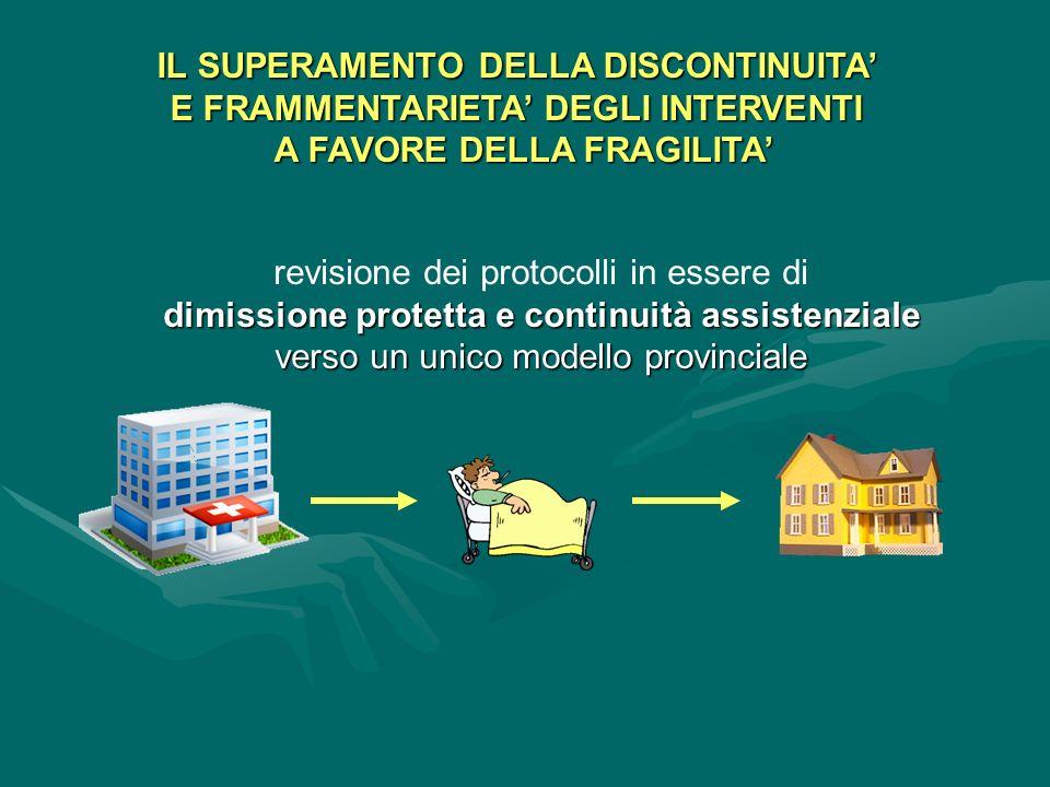 il superamento della discontinuità e frammentarietà degli interventi a favore della fragilità IL RUOLO DEL CE.A.D.