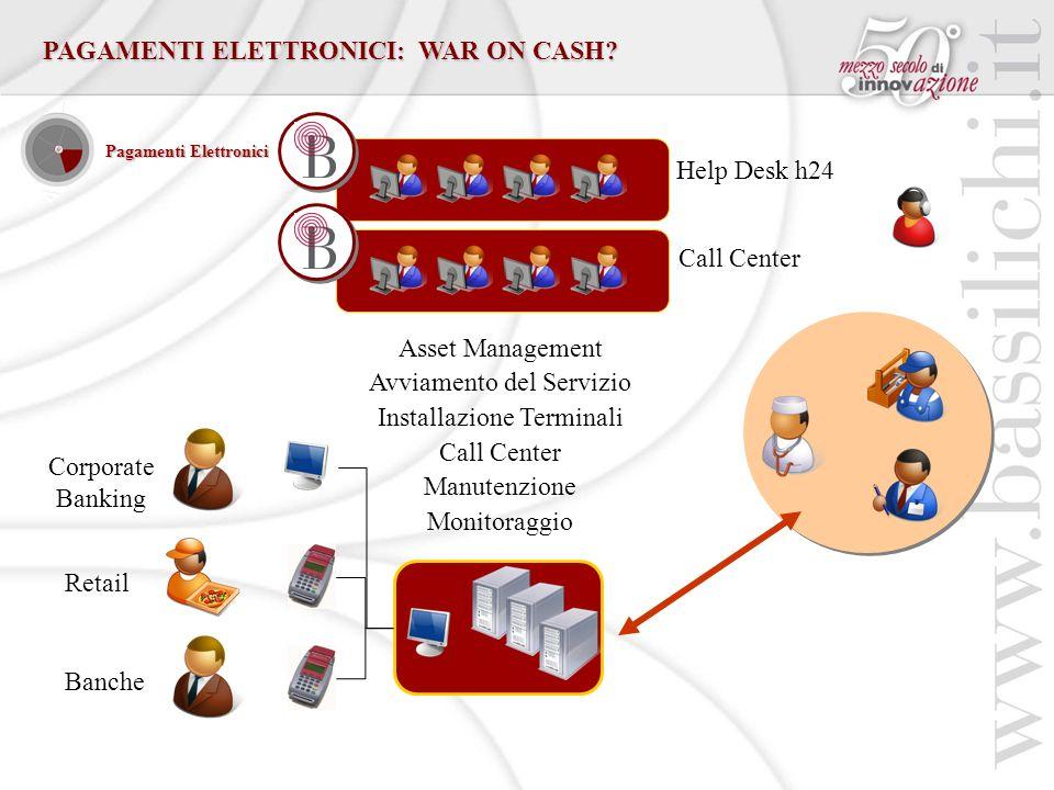 Pagamenti Elettronici PAGAMENTI ELETTRONICI: WAR ON CASH.