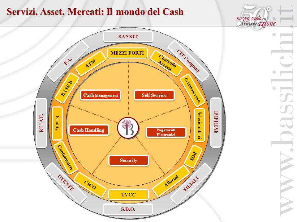 TVCC Allarmi MEZZI FORTI BASE B ATM Controllo Accessi Contabanconote Selezionatrici POS CICO Contamonete Cash HandlingSecurity Pagamenti Elettronici Self ServiceCash Management G.D.O.