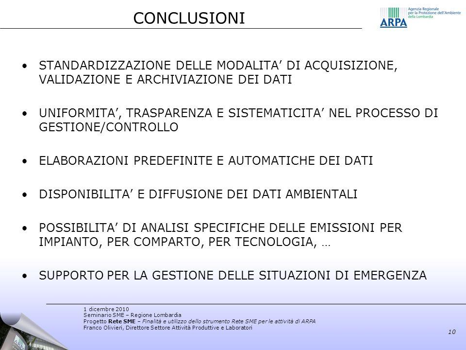 1 dicembre 2010 Seminario SME – Regione Lombardia Progetto Rete SME – Finalità e utilizzo dello strumento Rete SME per le attività di ARPA Franco Oliv