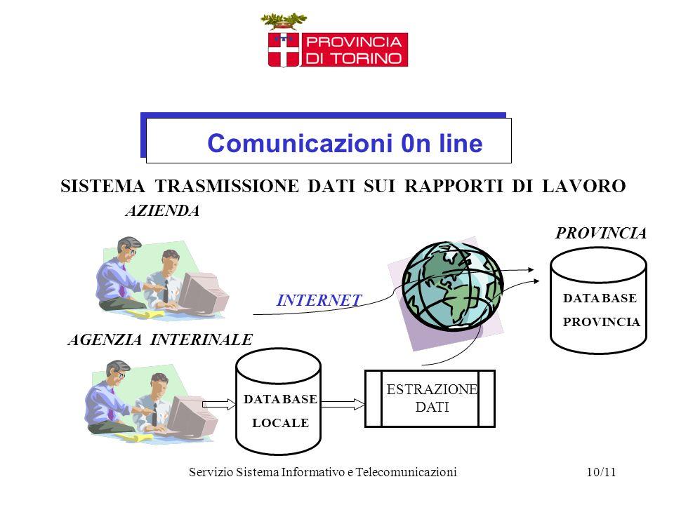 Comunicazioni 0n line Servizio Sistema Informativo e Telecomunicazioni10/11 SISTEMA TRASMISSIONE DATI SUI RAPPORTI DI LAVORO DATA BASE LOCALE INTERNET DATA BASE PROVINCIA ESTRAZIONE DATI AGENZIA INTERINALE AZIENDA PROVINCIA