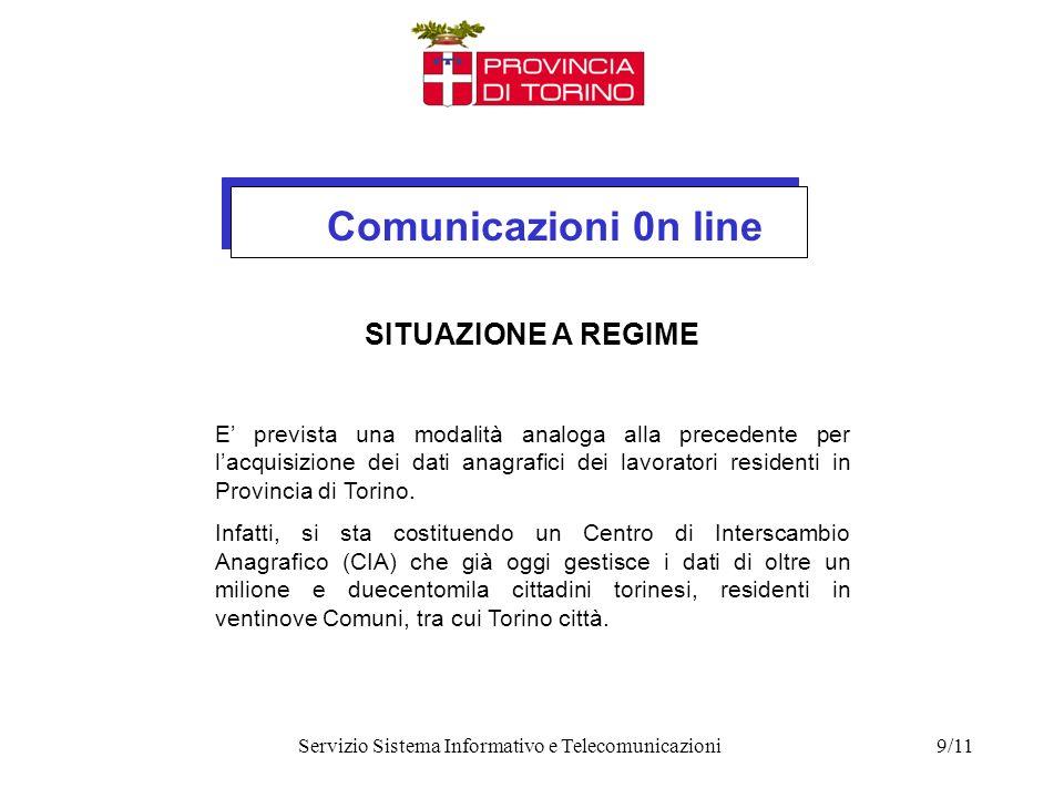 Comunicazioni 0n line Servizio Sistema Informativo e Telecomunicazioni9/11 SITUAZIONE A REGIME E prevista una modalità analoga alla precedente per lacquisizione dei dati anagrafici dei lavoratori residenti in Provincia di Torino.
