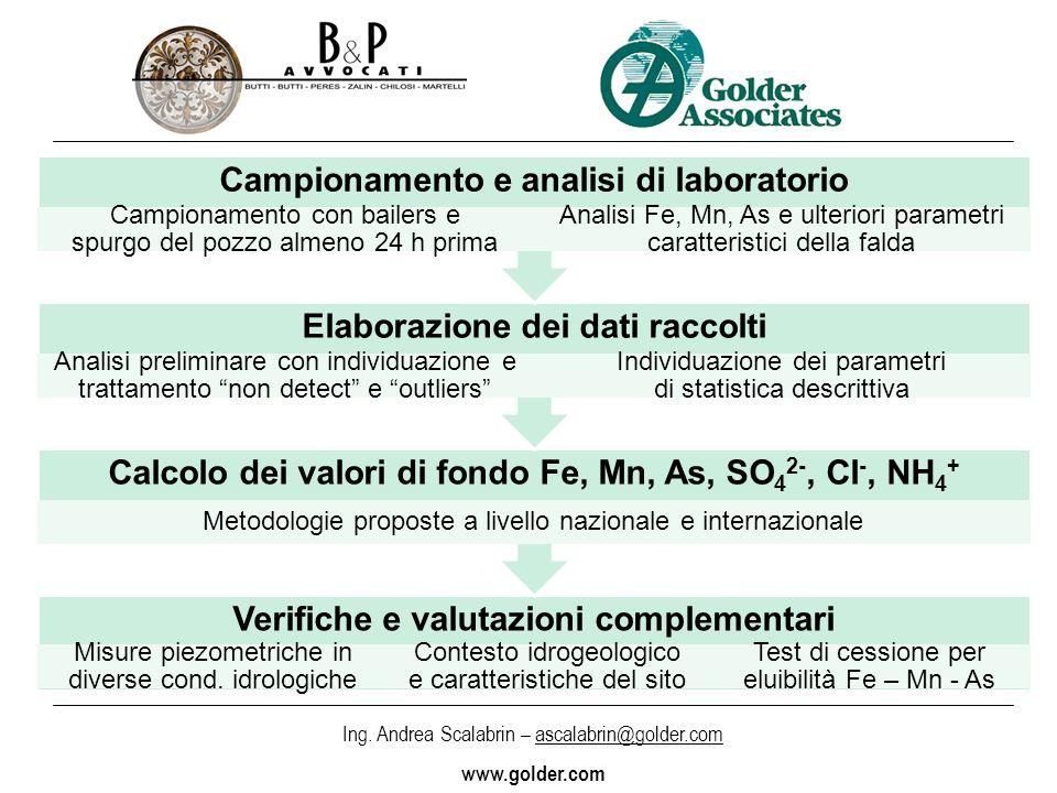 Ing. Andrea Scalabrin – ascalabrin@golder.com www.golder.com Verifiche e valutazioni complementari Misure piezometriche in diverse cond. idrologiche C