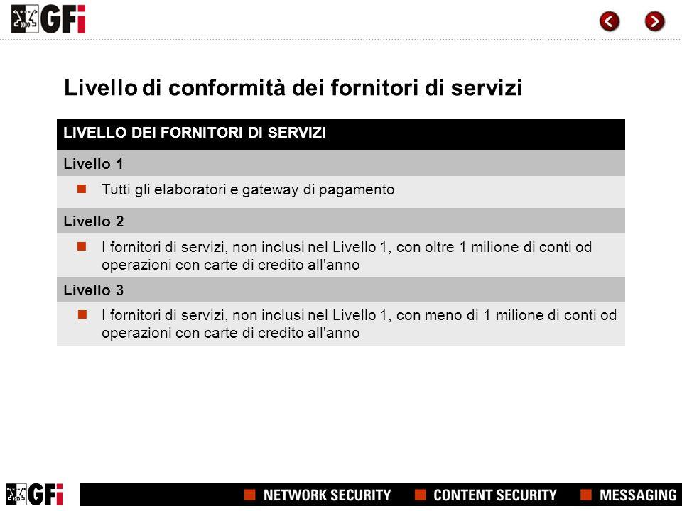 Livello di conformità dei fornitori di servizi LIVELLO DEI FORNITORI DI SERVIZI Livello 1 Tutti gli elaboratori e gateway di pagamento Livello 2 I for