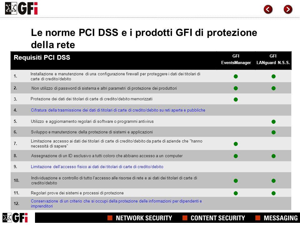 Le norme PCI DSS e i prodotti GFI di protezione della rete Requisiti PCI DSS 1. 2. 3. 4.Cifratura della trasmissione dei dati di titolari di carte di