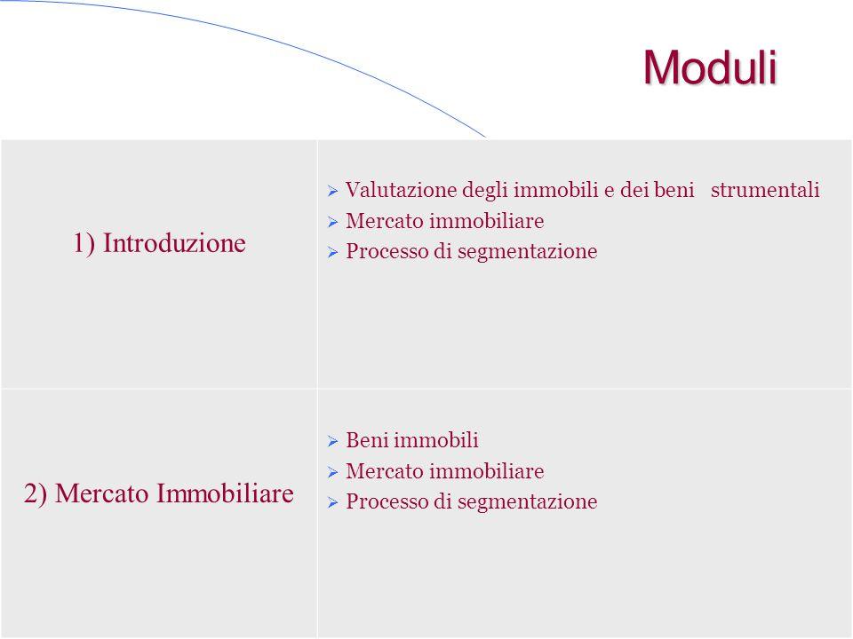 Moduli Moduli 1) Introduzione Valutazione degli immobili e dei beni strumentali Mercato immobiliare Processo di segmentazione 2) Mercato Immobiliare B