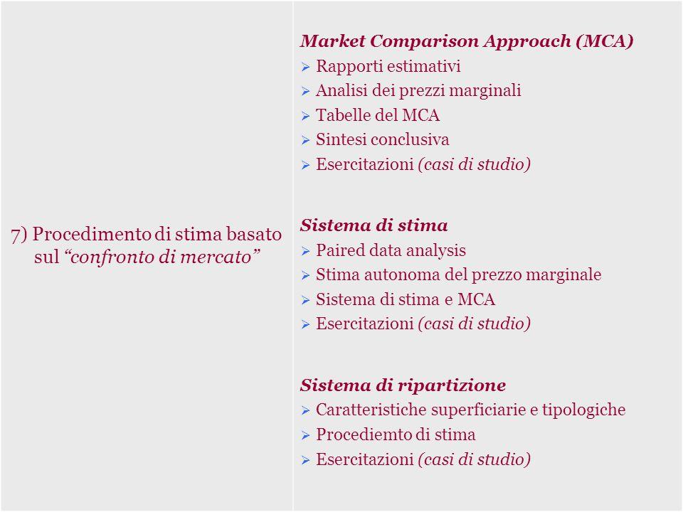 7) Procedimento di stima basato sul confronto di mercato Market Comparison Approach (MCA) Rapporti estimativi Analisi dei prezzi marginali Tabelle del