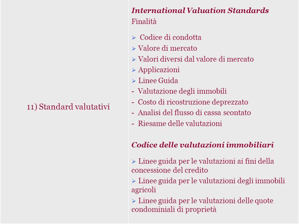 11) Standard valutativi International Valuation Standards Finalità Codice di condotta Valore di mercato Valori diversi dal valore di mercato Applicazi