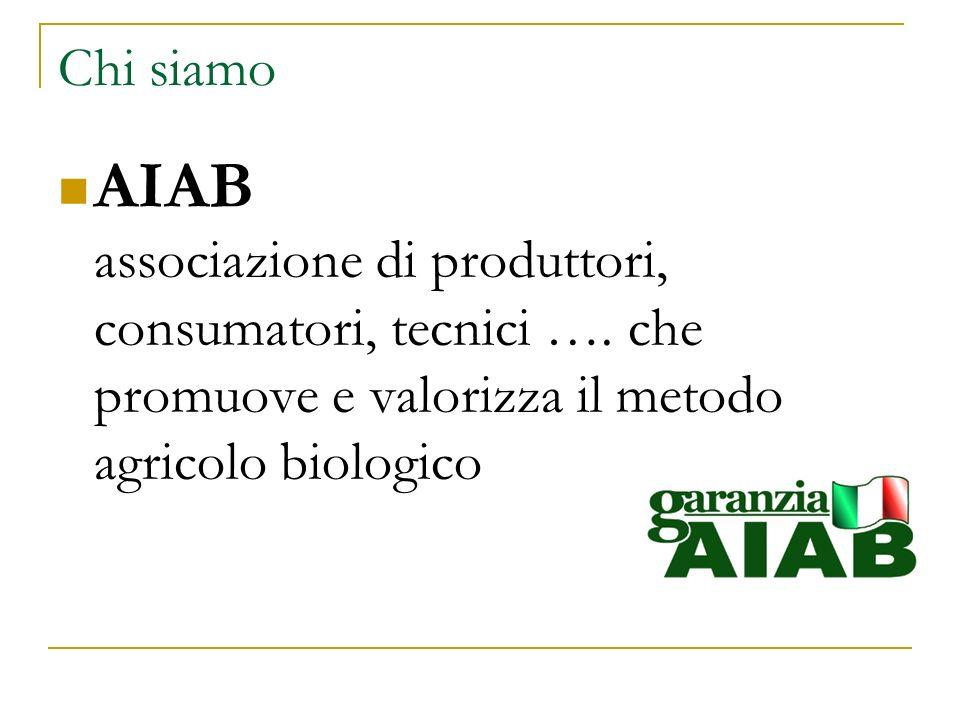 Chi siamo AIAB associazione di produttori, consumatori, tecnici …. che promuove e valorizza il metodo agricolo biologico