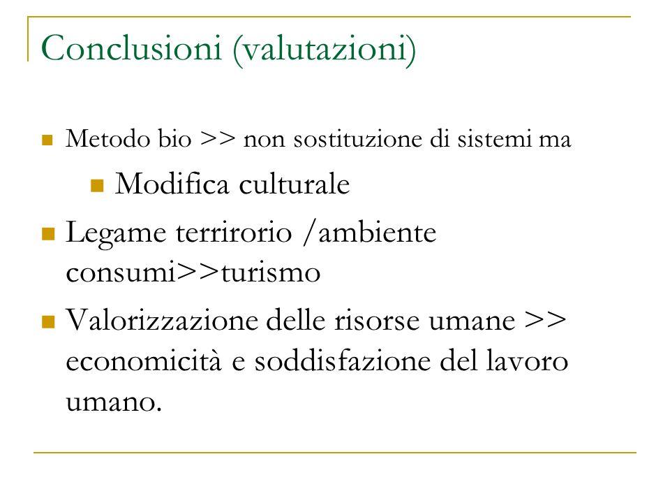 Conclusioni (valutazioni) Metodo bio >> non sostituzione di sistemi ma Modifica culturale Legame terrirorio /ambiente consumi>>turismo Valorizzazione