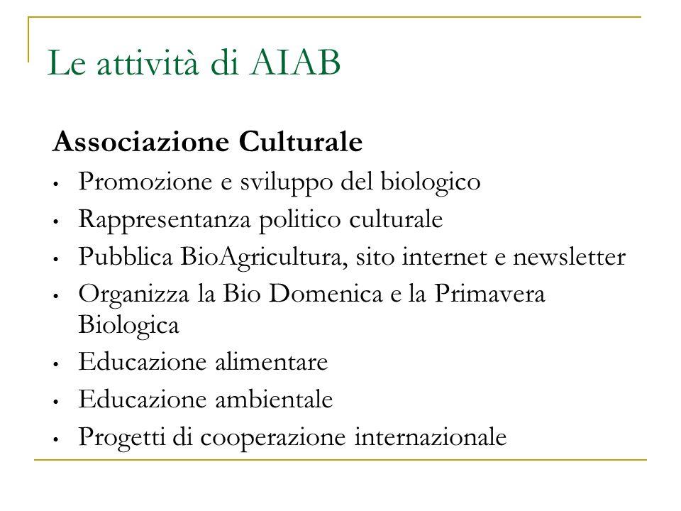 Associazione Culturale Promozione e sviluppo del biologico Rappresentanza politico culturale Pubblica BioAgricultura, sito internet e newsletter Organ