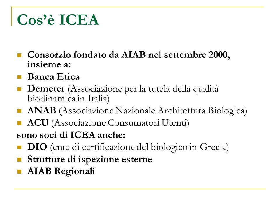 Cosè ICEA Consorzio fondato da AIAB nel settembre 2000, insieme a: Banca Etica Demeter (Associazione per la tutela della qualità biodinamica in Italia