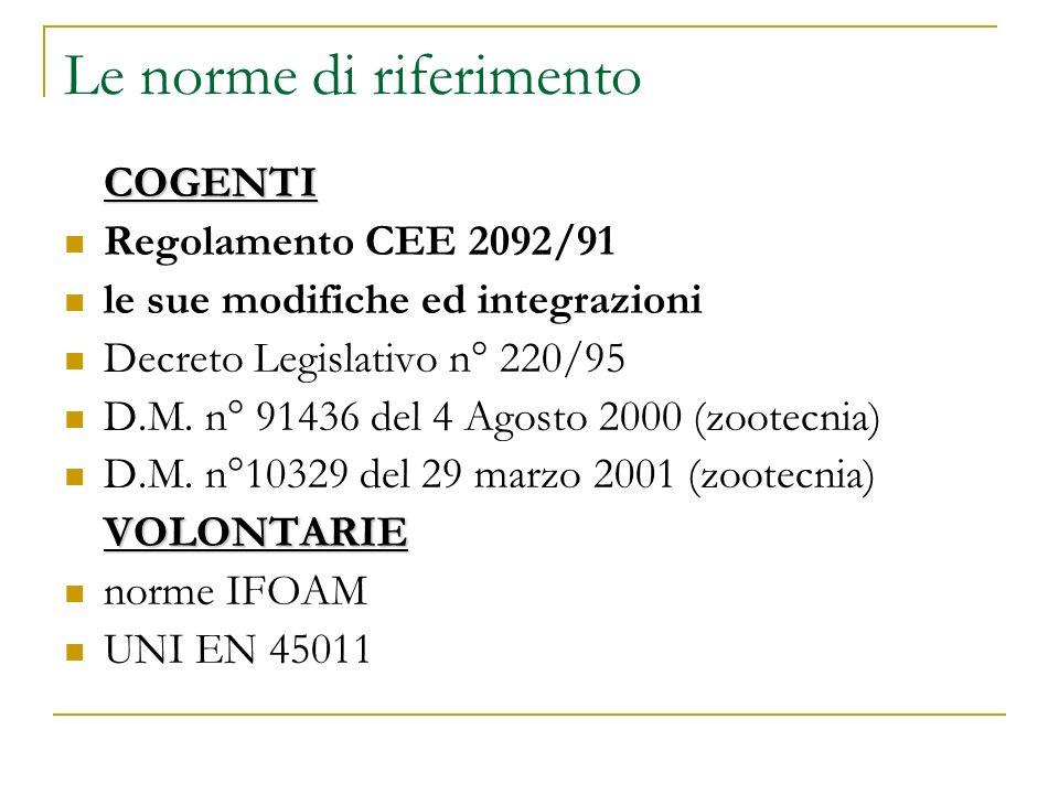 Le norme di riferimento COGENTI Regolamento CEE 2092/91 le sue modifiche ed integrazioni Decreto Legislativo n° 220/95 D.M. n° 91436 del 4 Agosto 2000