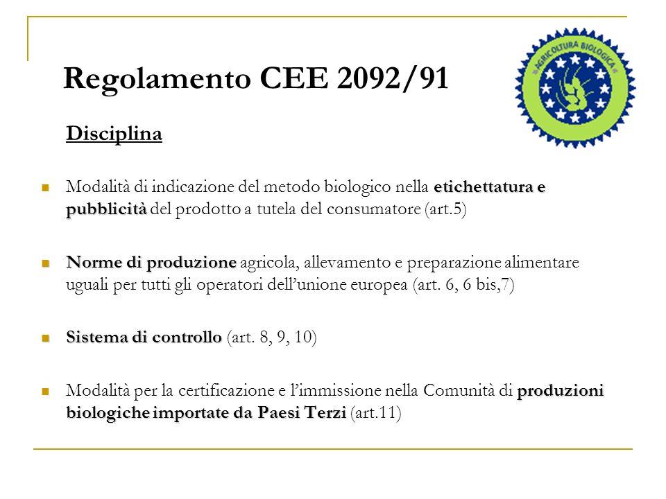 Disciplina etichettatura e pubblicità Modalità di indicazione del metodo biologico nella etichettatura e pubblicità del prodotto a tutela del consumat