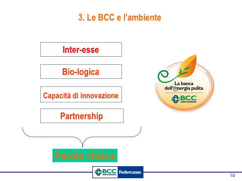 10 3. Le BCC e lambiente Inter-esse Bio-logica Capacità di innovazione Partnership Parole chiave