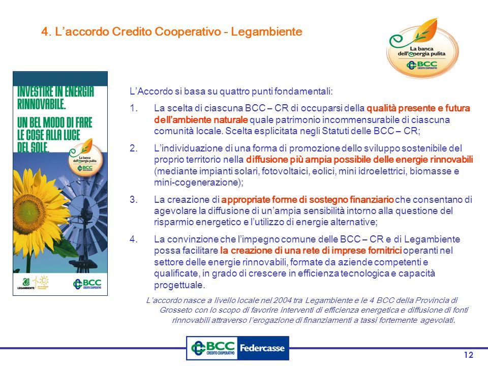 12 4. Laccordo Credito Cooperativo - Legambiente LAccordo si basa su quattro punti fondamentali: 1.La scelta di ciascuna BCC – CR di occuparsi della q