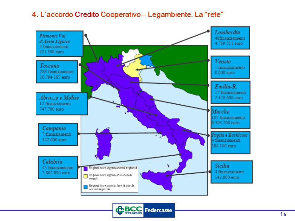 16 4. Laccordo Credito Cooperativo – Legambiente. La rete
