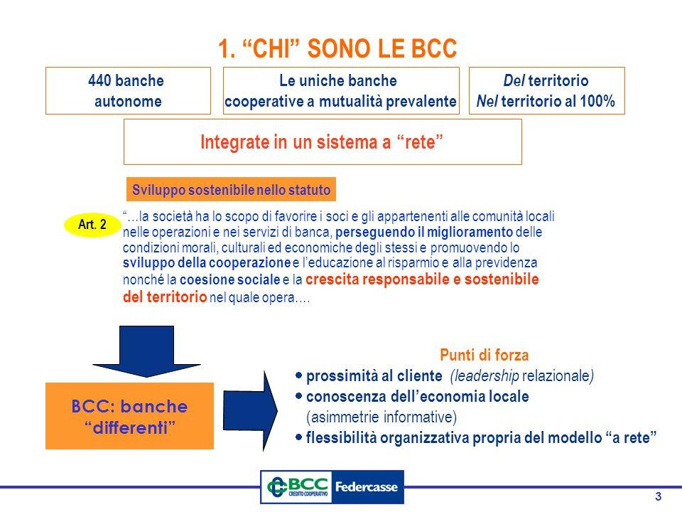 3 440 banche autonome Le uniche banche cooperative a mutualità prevalente Del territorio Nel territorio al 100% Integrate in un sistema a rete 1. CHI