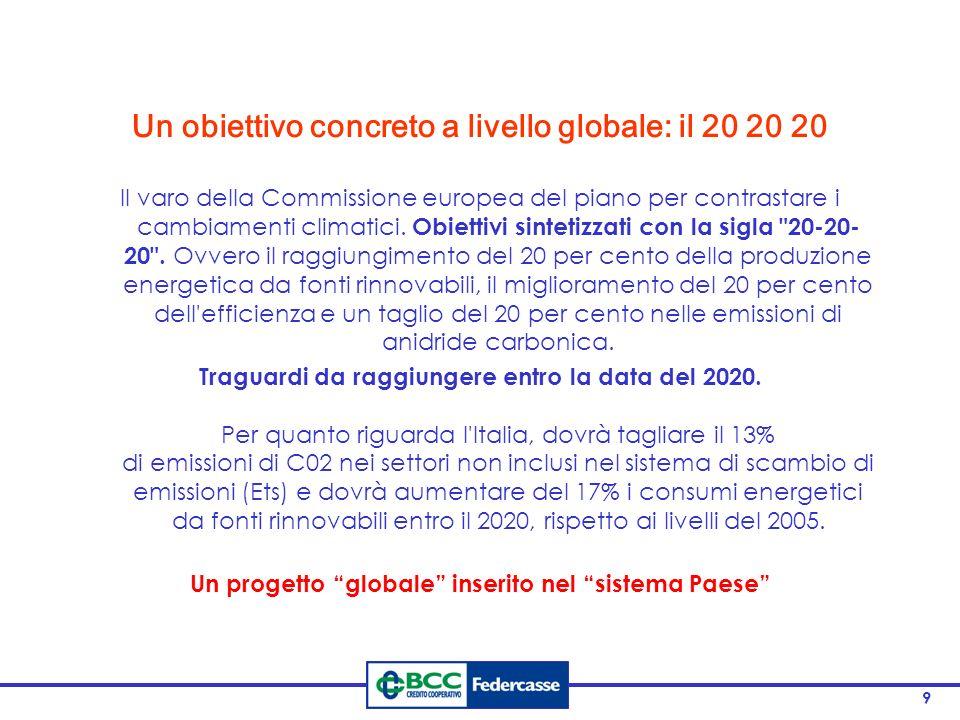 9 Un obiettivo concreto a livello globale: il 20 20 20 Il varo della Commissione europea del piano per contrastare i cambiamenti climatici. Obiettivi